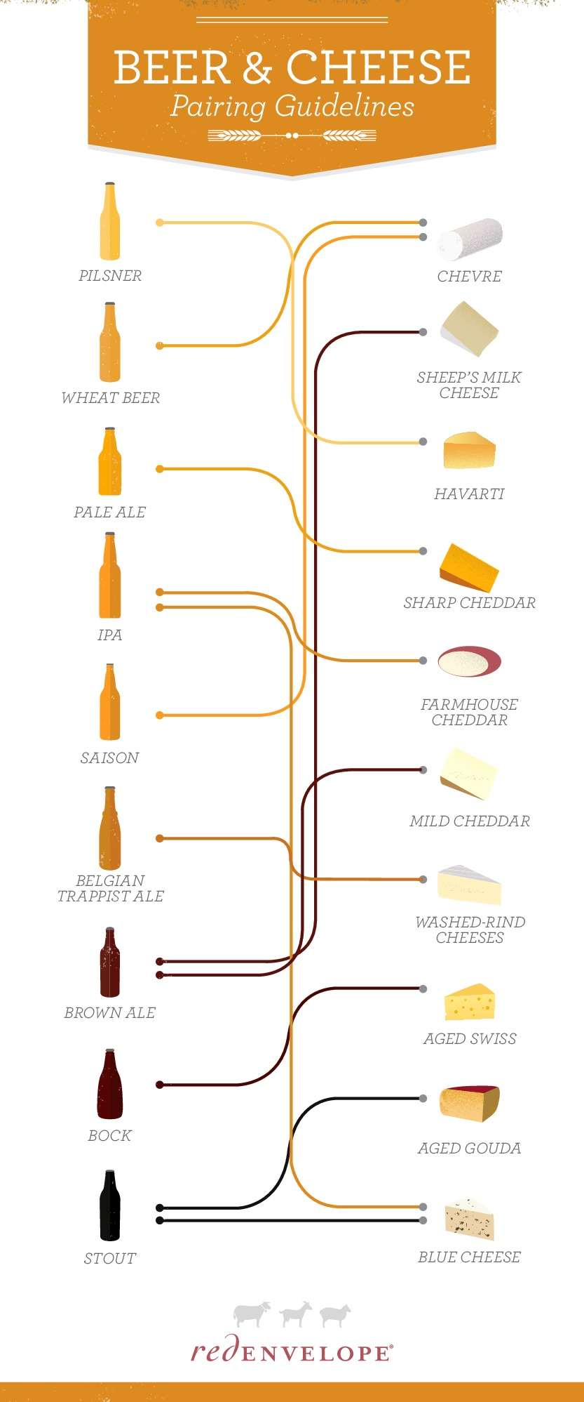 beer-and-cheese-pairing-guide_52e921e29818b